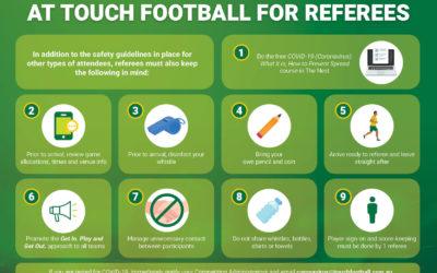 Referees Checklist